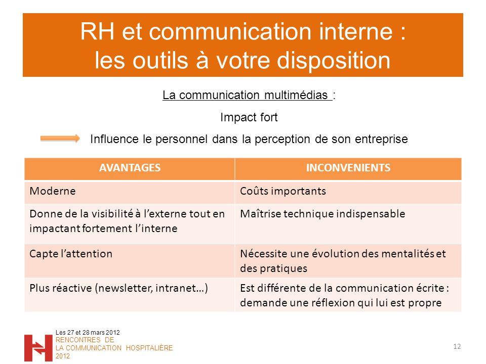 Assez Comment la communication interne peut-elle jouer un rôle dans  DB71