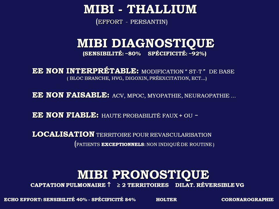 EE NON INTERPRÉTABLE: MODIFICATION ST-T DE BASE