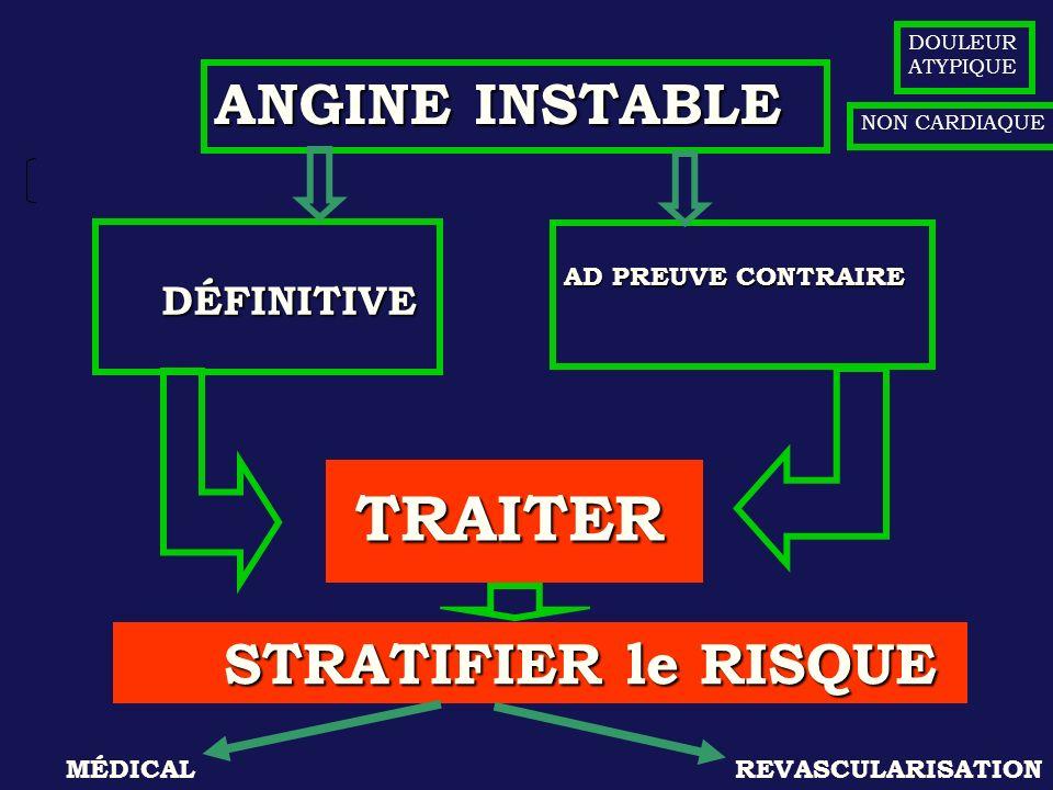 TRAITER ANGINE INSTABLE STRATIFIER le RISQUE DÉFINITIVE