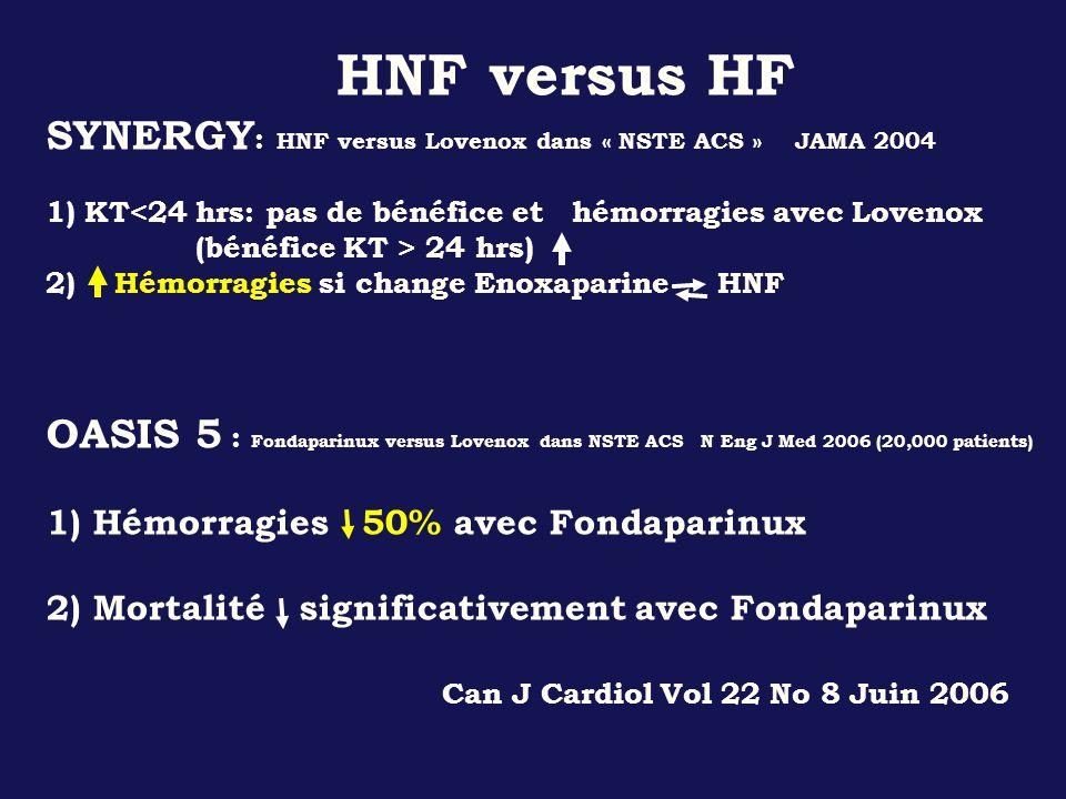 HNF versus HF SYNERGY: HNF versus Lovenox dans « NSTE ACS » JAMA 2004