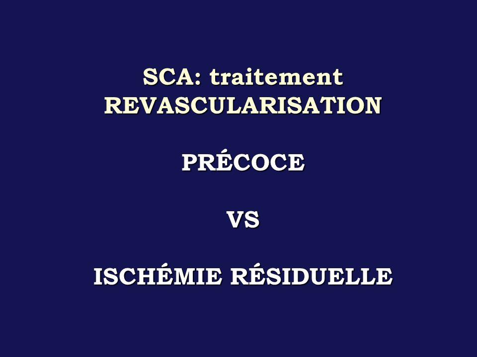 SCA: traitement REVASCULARISATION PRÉCOCE VS ISCHÉMIE RÉSIDUELLE