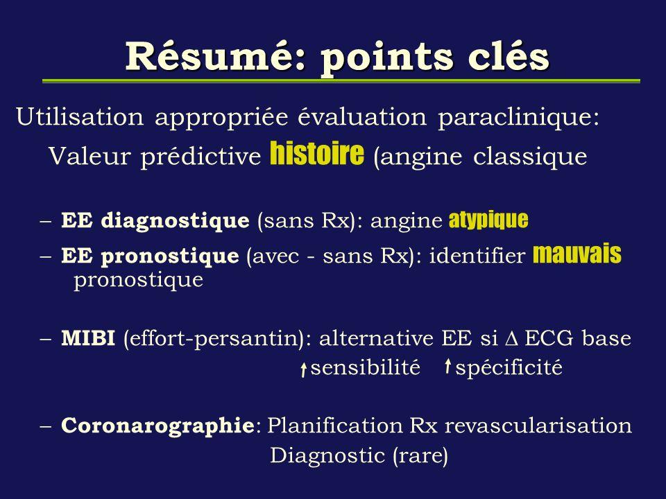 Résumé: points clés Utilisation appropriée évaluation paraclinique: