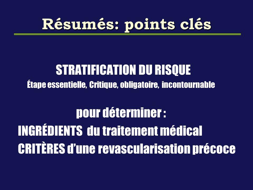 Résumés: points clés STRATIFICATION DU RISQUE pour déterminer :