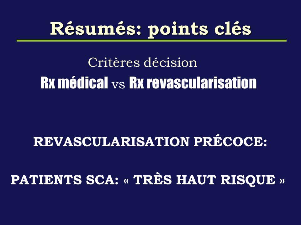Résumés: points clés Critères décision