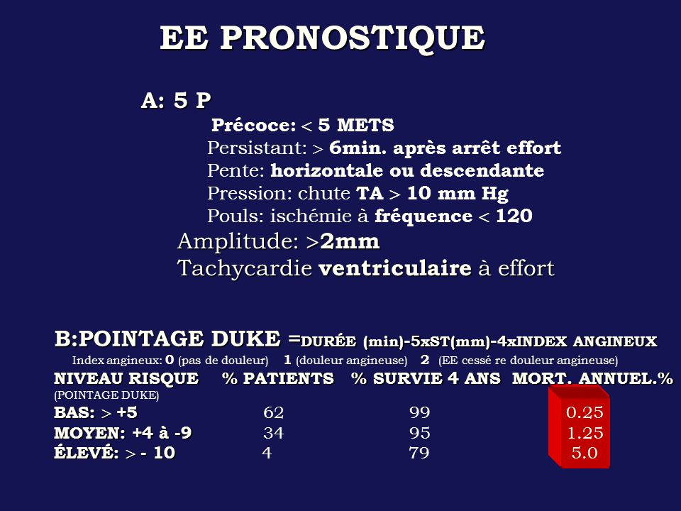 EE PRONOSTIQUE A: 5 P Tachycardie ventriculaire à effort