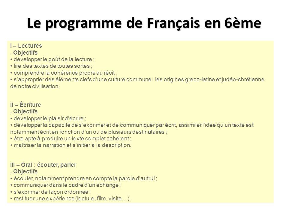 Le programme de Français en 6ème