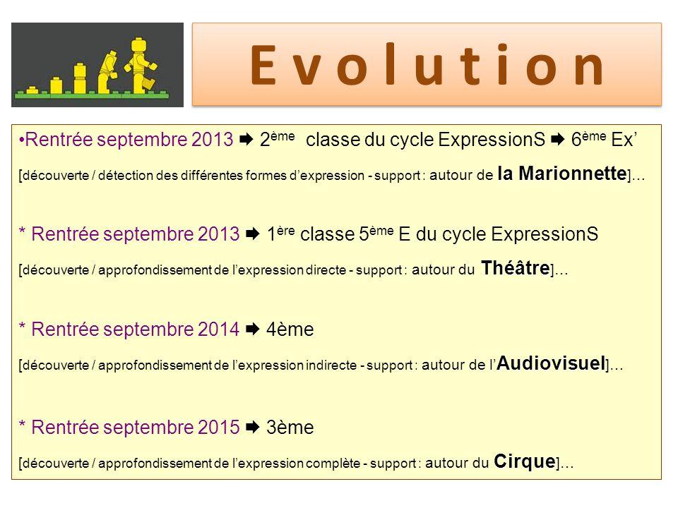 E v o l u t i o n Rentrée septembre 2013  2ème classe du cycle ExpressionS  6ème Ex'