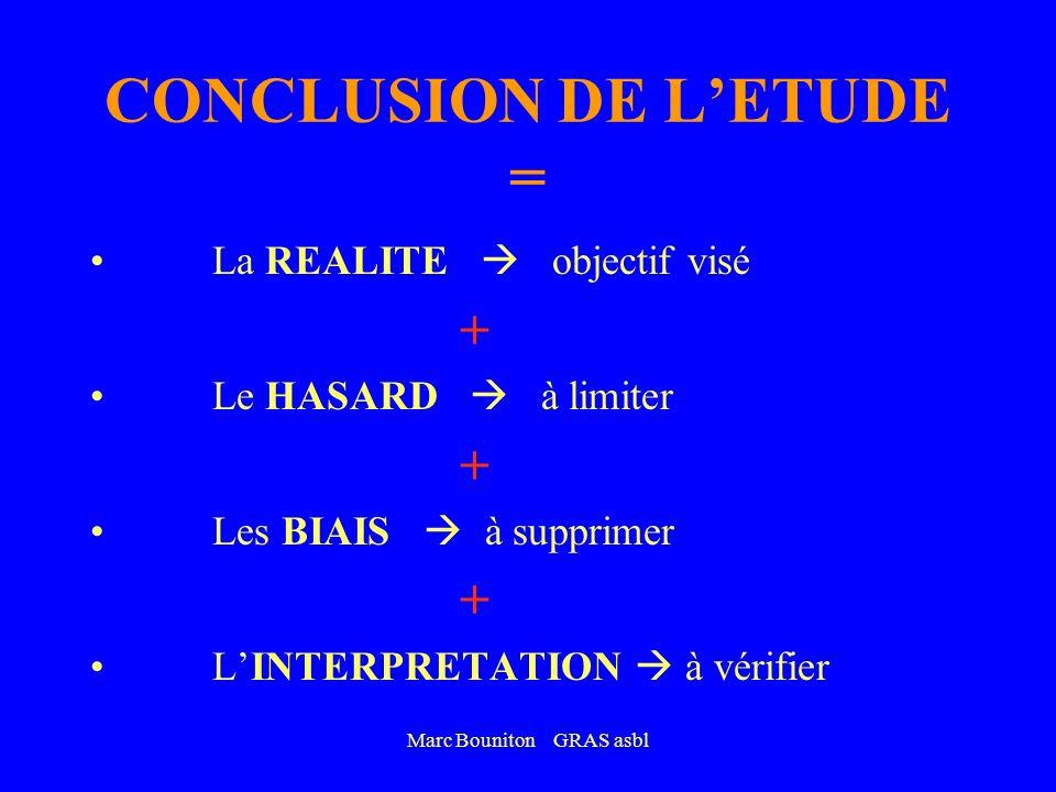 CONCLUSION DE L'ETUDE =