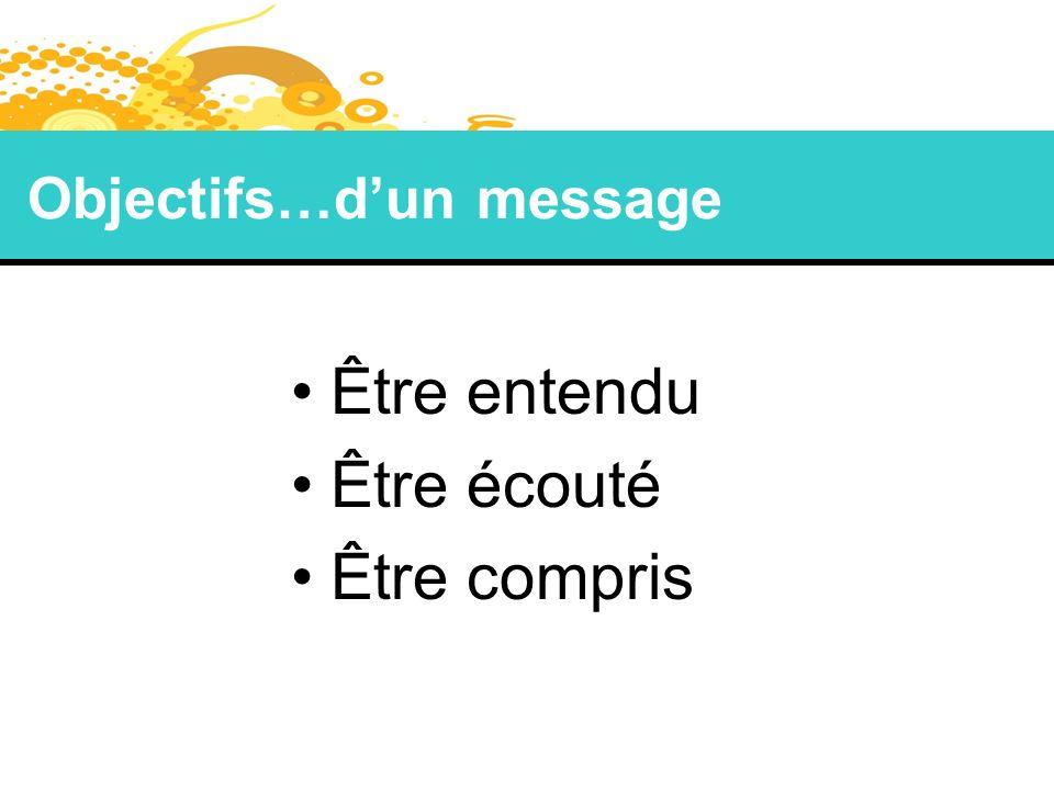 Objectifs…d'un message