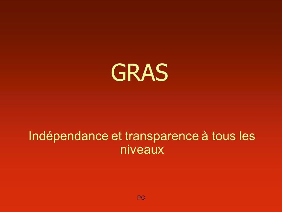 Indépendance et transparence à tous les niveaux