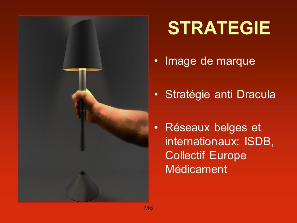 STRATEGIE Image de marque Stratégie anti Dracula