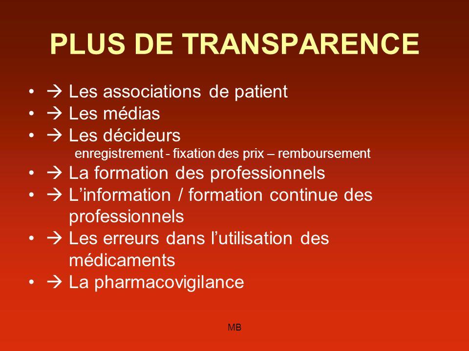 PLUS DE TRANSPARENCE  Les associations de patient  Les médias