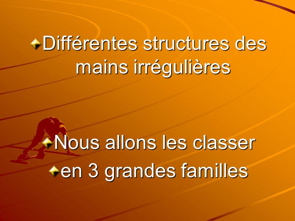 Différentes structures des mains irrégulières