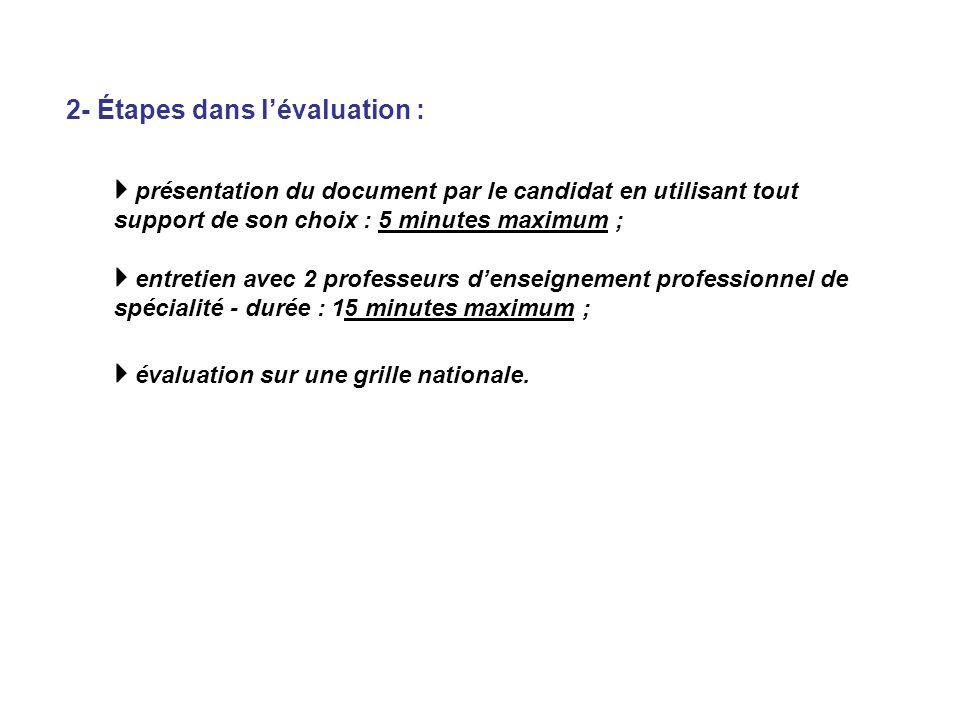 2- Étapes dans l'évaluation :