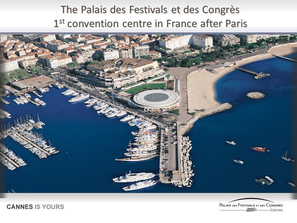 The Palais des Festivals et des Congrès