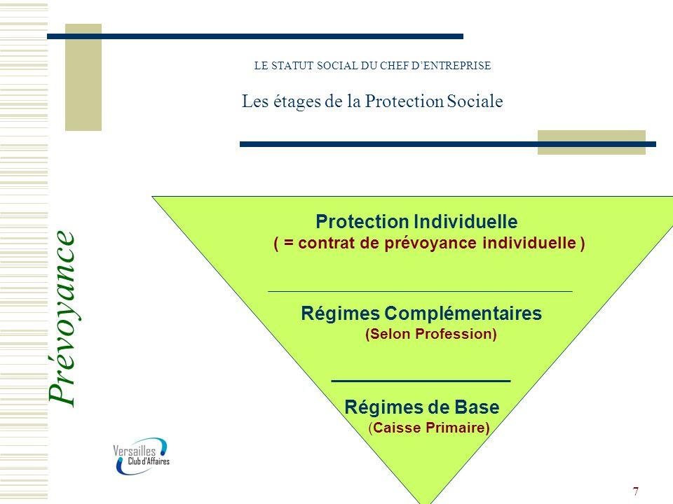 LE STATUT SOCIAL DU CHEF D'ENTREPRISE Les étages de la Protection Sociale