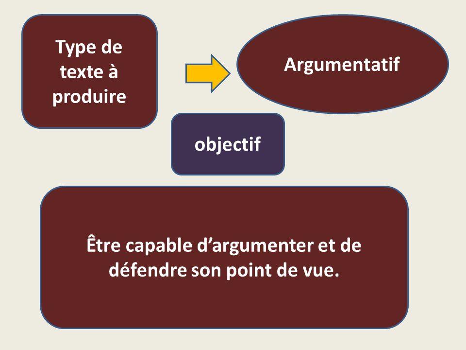 Type de texte à produire Argumentatif
