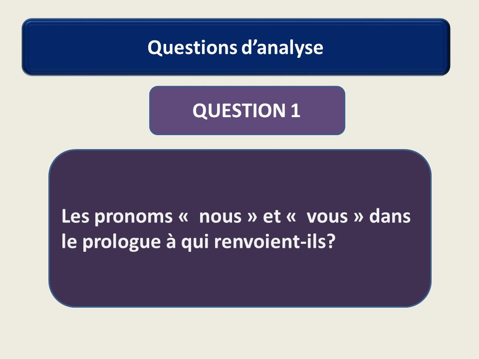 Questions d'analyse QUESTION 1.