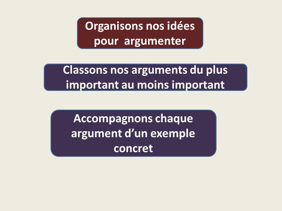 Organisons nos idées pour argumenter