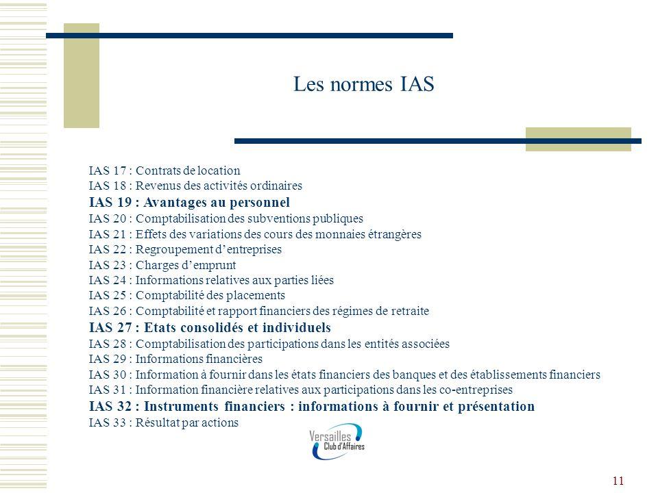 Les normes IAS IAS 19 : Avantages au personnel
