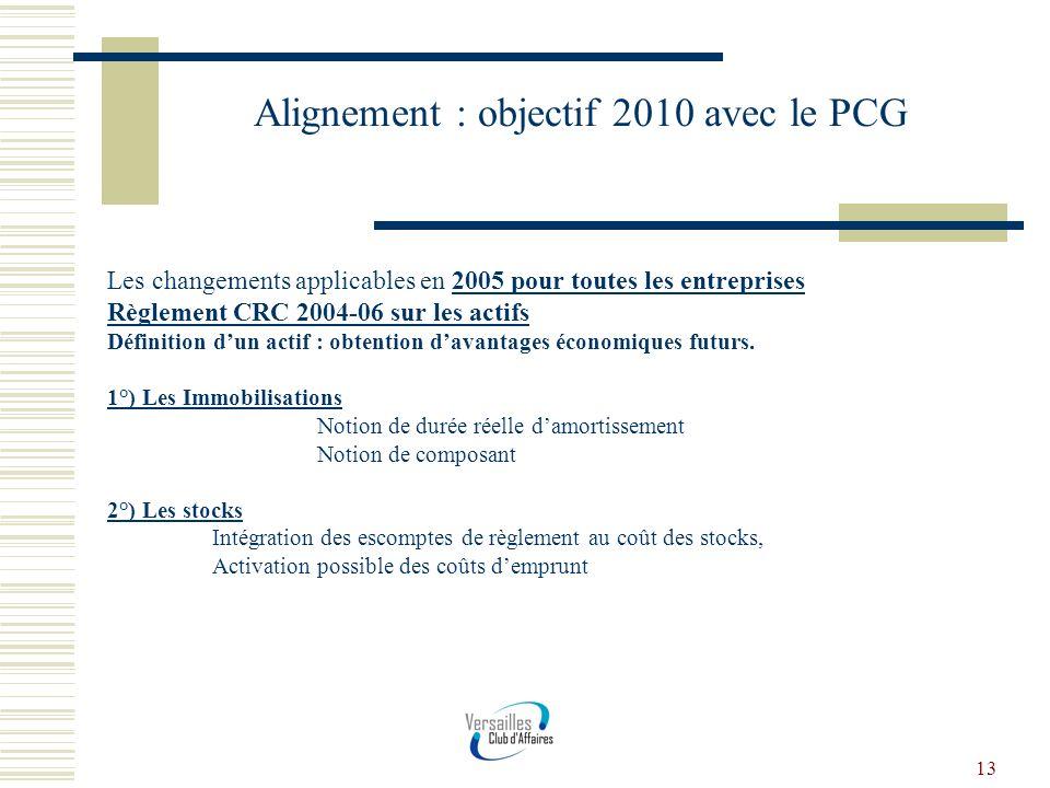 Alignement : objectif 2010 avec le PCG