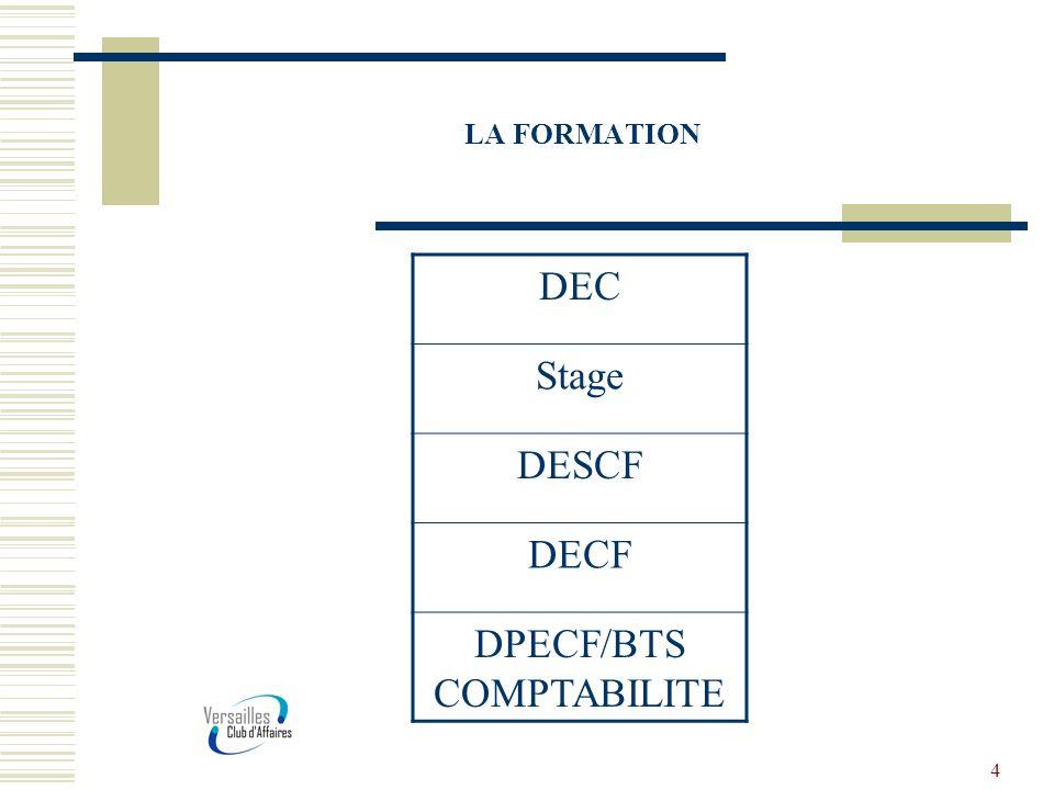 DPECF/BTS COMPTABILITE