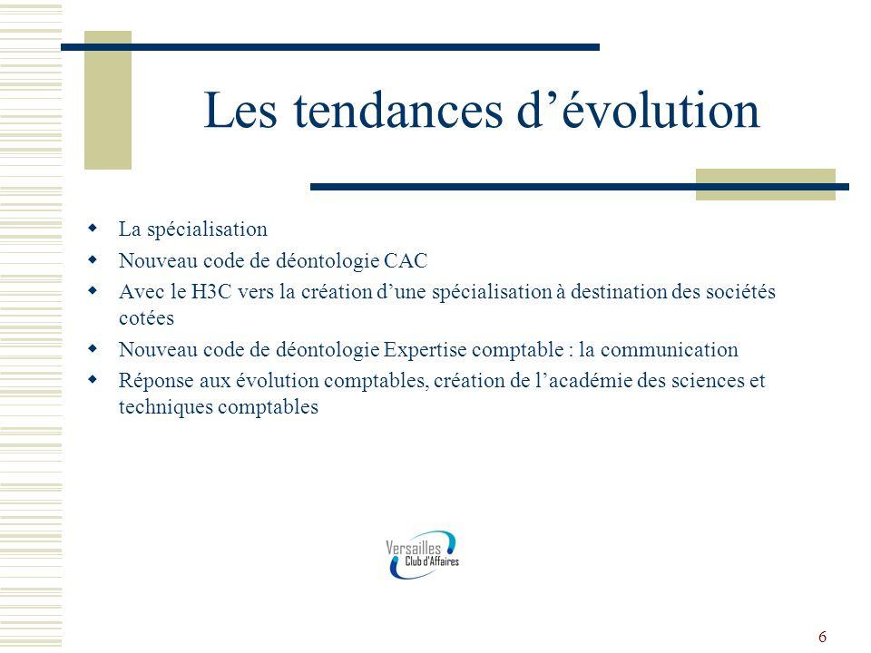 Les tendances d'évolution