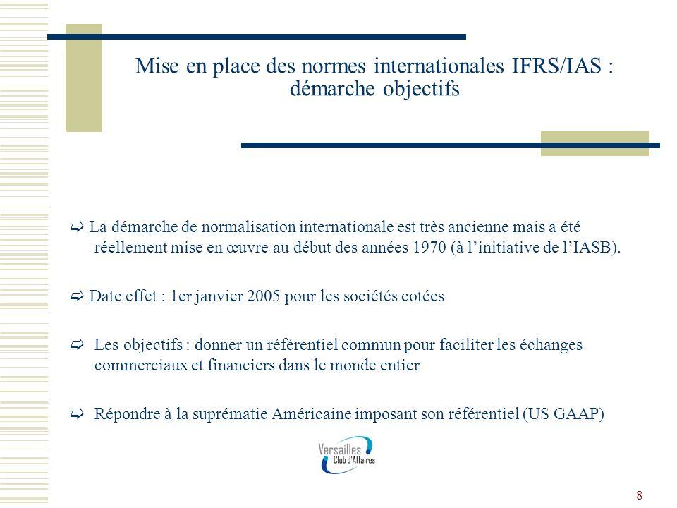Mise en place des normes internationales IFRS/IAS : démarche objectifs