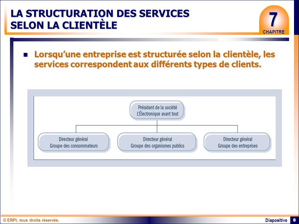 Chapitre 7 les fondements de l organisation ppt video for Domon service a la clientele