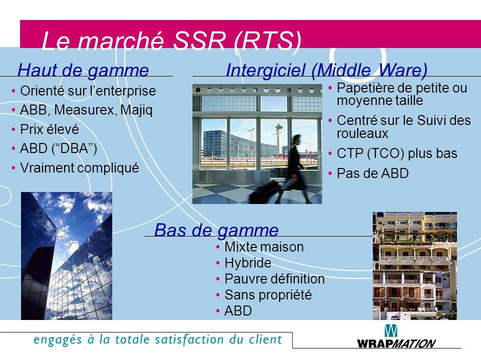 Le marché SSR (RTS) Haut de gamme Intergiciel (Middle Ware)