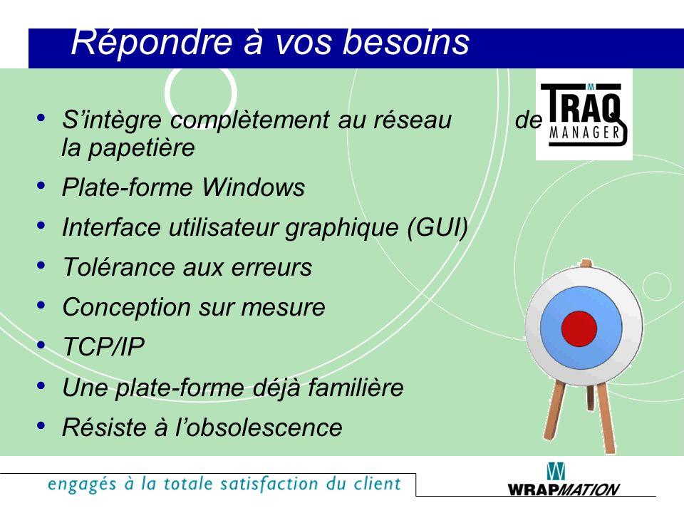 Répondre à vos besoins S'intègre complètement au réseau de la papetière. Plate-forme Windows. Interface utilisateur graphique (GUI)