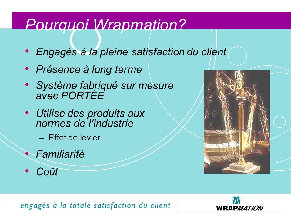 Pourquoi Wrapmation Engagés à la pleine satisfaction du client