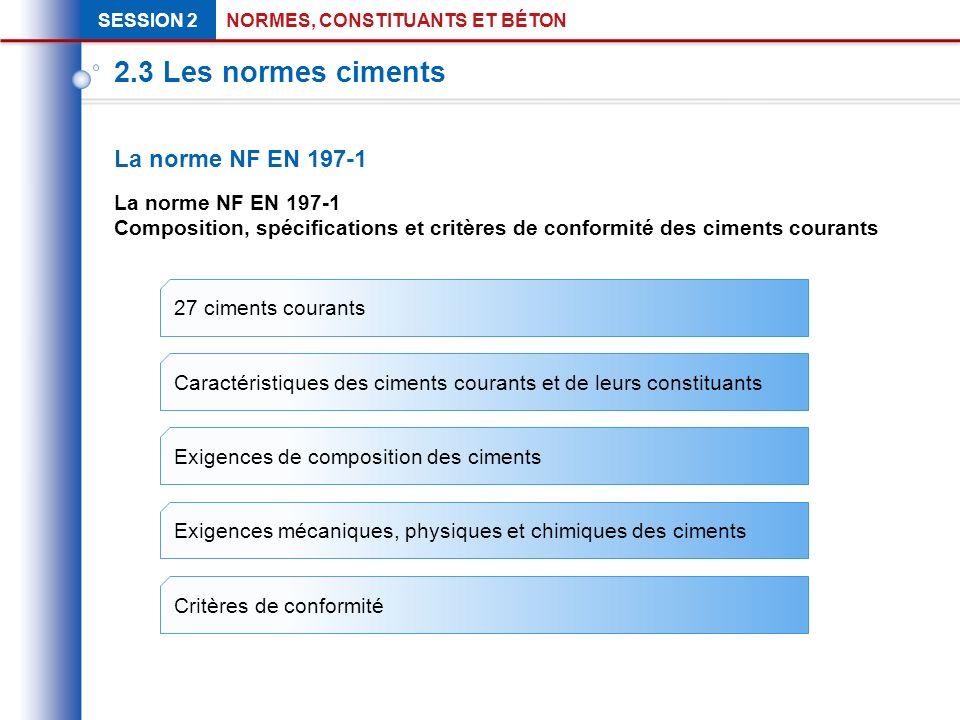 Les normes sur les constituants du b ton ppt t l charger - Norme europeenne en 13241 1 ...