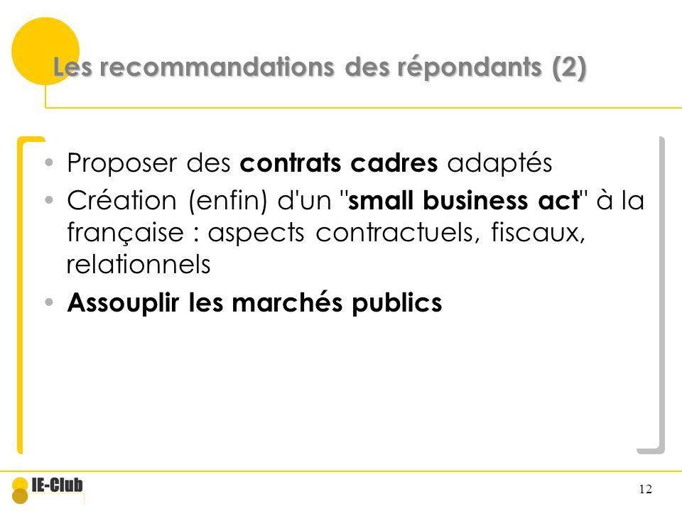 Les recommandations des répondants (2)