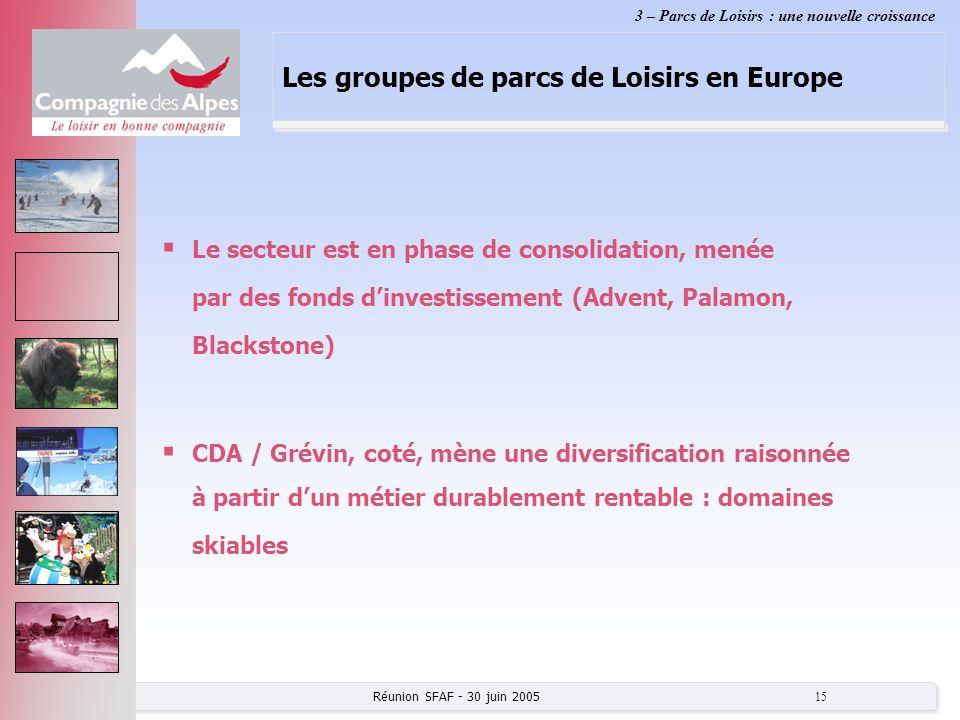 Les groupes de parcs de Loisirs en Europe