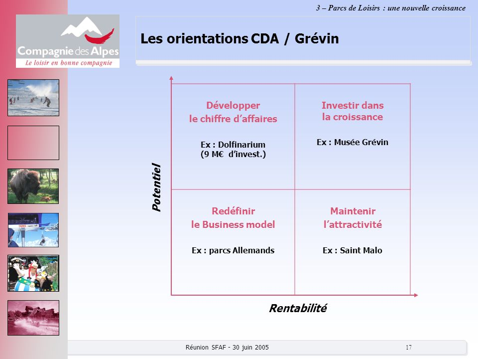 Les orientations CDA / Grévin