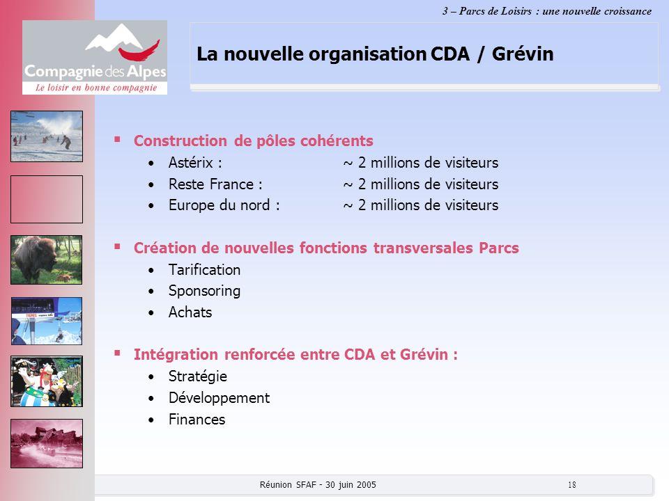 La nouvelle organisation CDA / Grévin