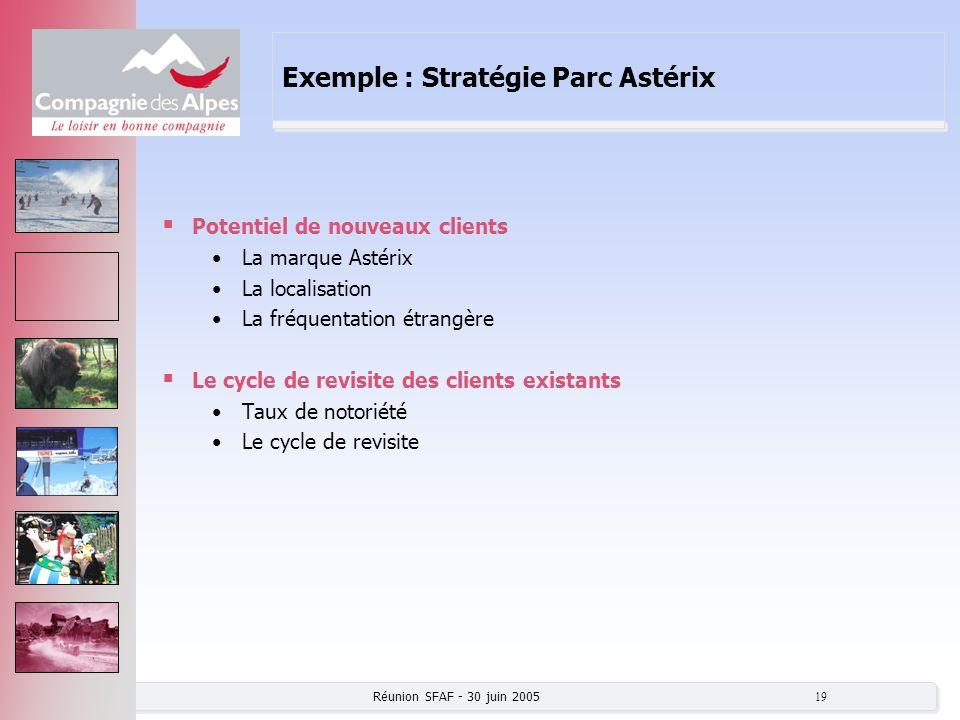 Exemple : Stratégie Parc Astérix