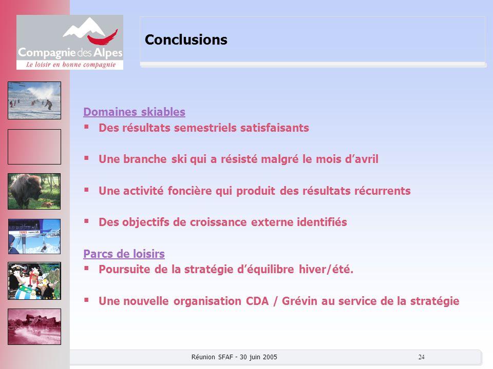 Conclusions Domaines skiables Des résultats semestriels satisfaisants