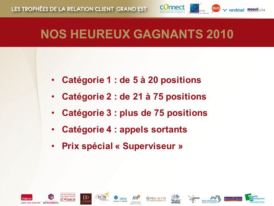 NOS HEUREUX GAGNANTS 2010 Catégorie 1 : de 5 à 20 positions