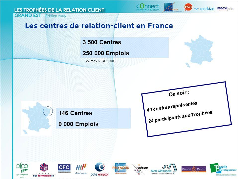 Les centres de relation-client en France