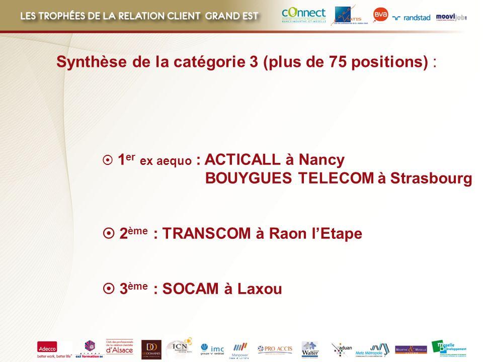 Synthèse de la catégorie 3 (plus de 75 positions) :