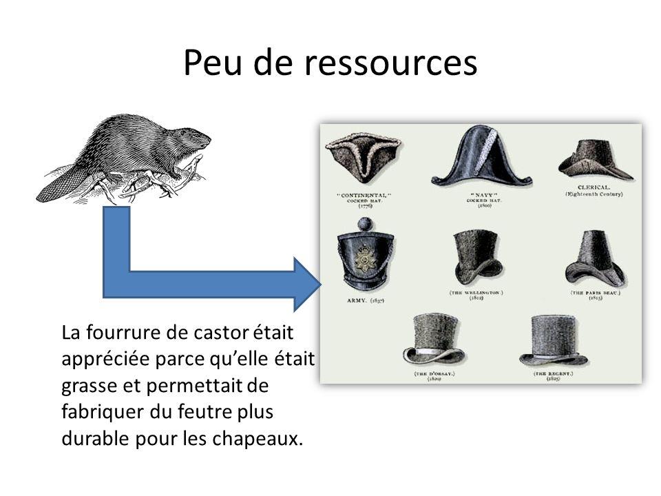 Peu de ressources