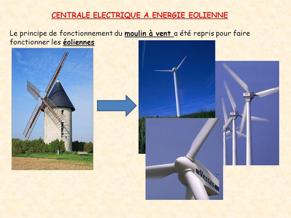 CENTRALE ELECTRIQUE A ENERGIE EOLIENNE