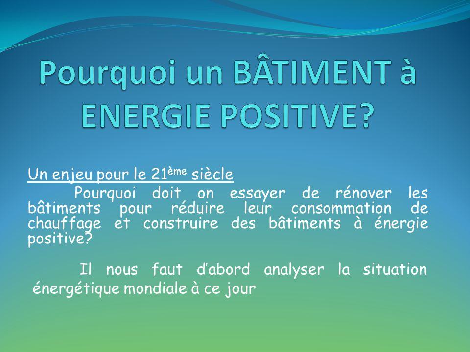 Pourquoi un b timent energie positive ppt video for Batiment energie positive
