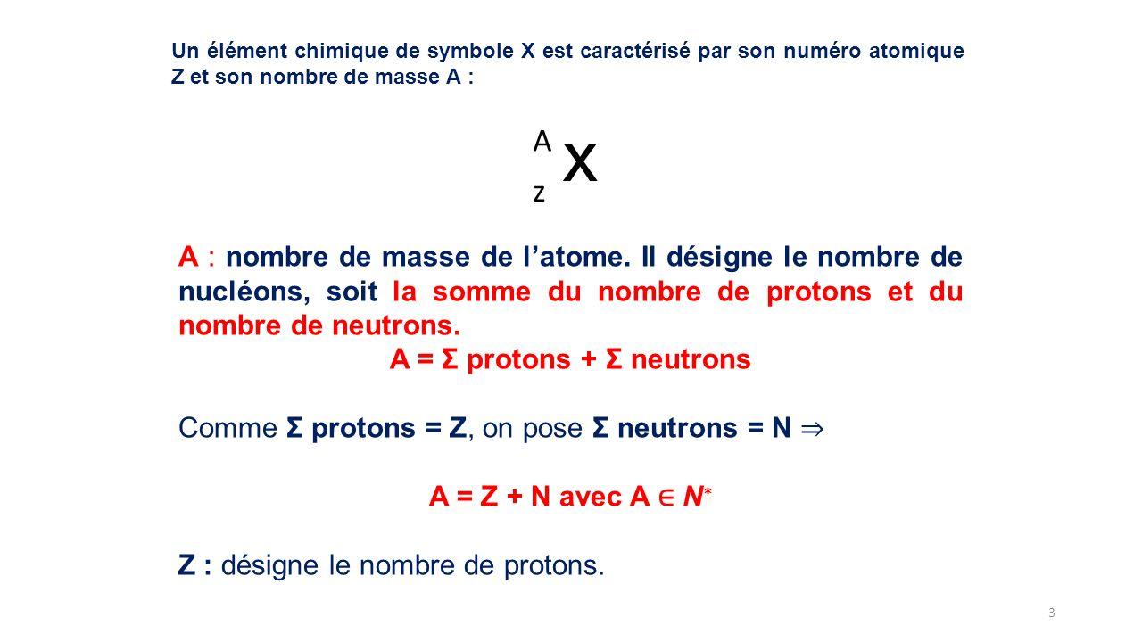 Travaux dirig s d atomistique ppt video online t l charger for Calculer le nombre de parpaing