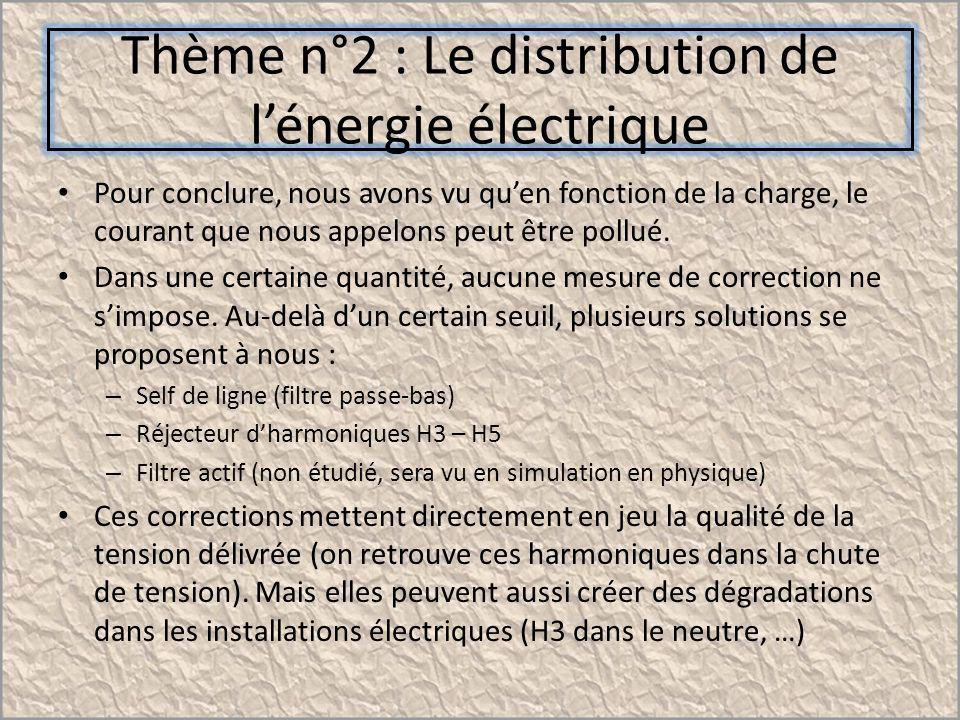 th me n 2 le distribution de l nergie lectrique ppt t l charger. Black Bedroom Furniture Sets. Home Design Ideas