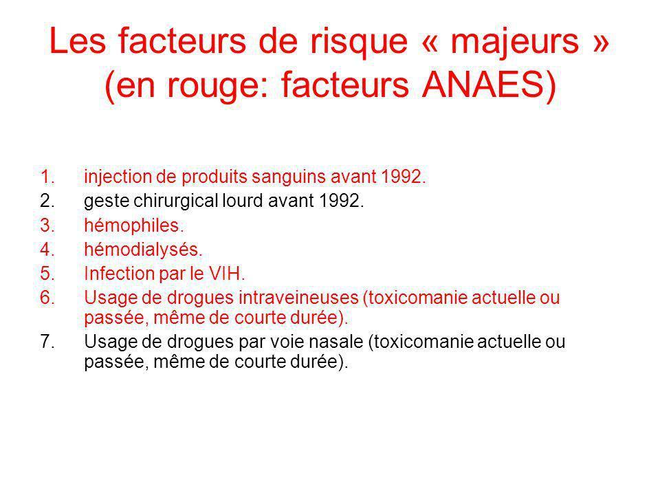 Les facteurs de risque « majeurs » (en rouge: facteurs ANAES)