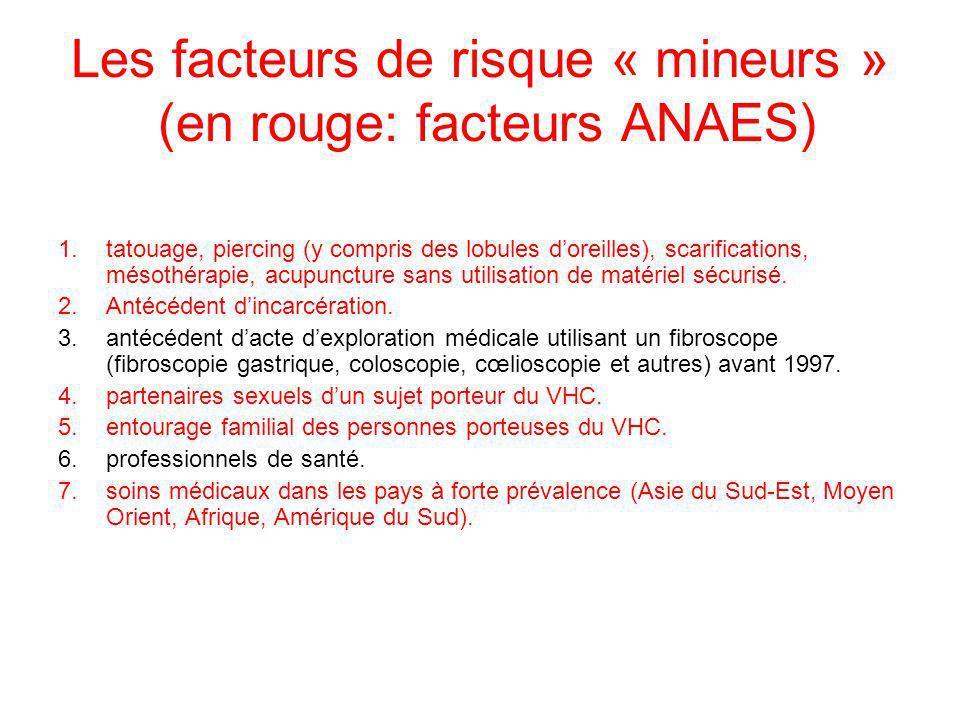 Les facteurs de risque « mineurs » (en rouge: facteurs ANAES)