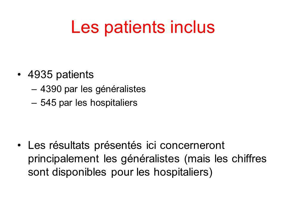 Les patients inclus 4935 patients